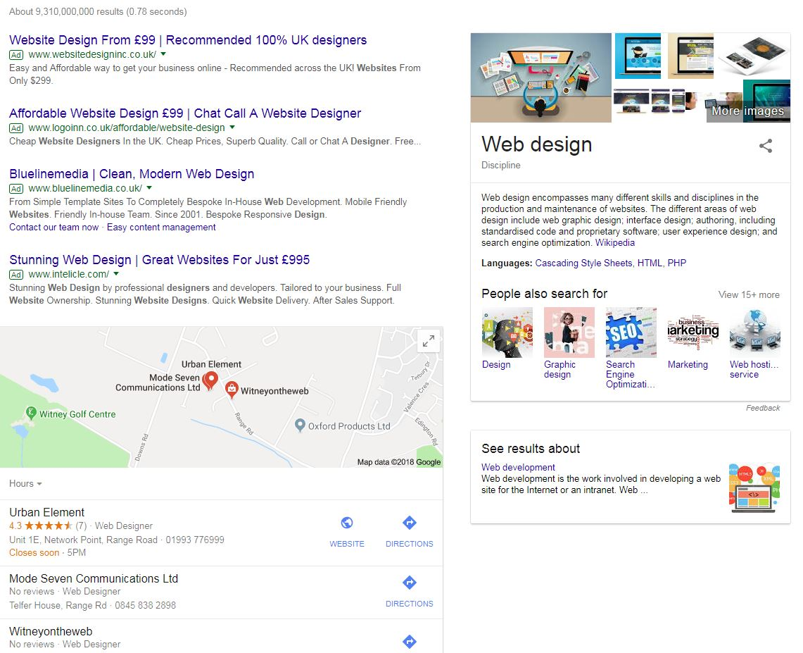 SERP Features Examples